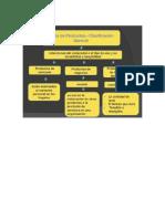 TIPOS DE PRODUCTOS.docx