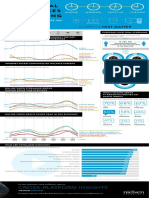 Infographic Vietnam Web