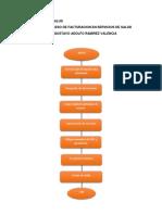Actividad 1 Evidencia 2 Facturacion en Salud Grv