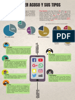 Infografia Tipo de Ciberacoso