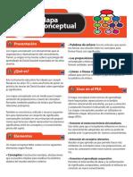 0200_Concepto_MapaConceptual.pdf
