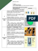 Unet Programacion Fisica II 0846302t