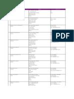 Senarai Nama Arkitek Berdaftar