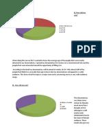 Survey Analysis (Graphs)[1] New