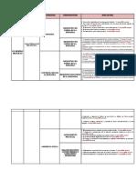 CUADRO-COMPARATIVO-PROCESO-CIVIL b.docx