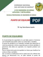 1-PUNTO DE EQUILIBRIO.ppt