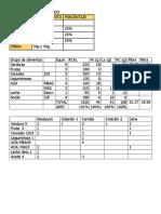Plan Nutricional 1500kcal 30g Fribra