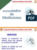Mediciones de Neblina acida EW