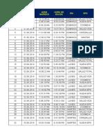 P3 Calidad en El Servicio de Urgencias ELIBETH PEREZ 2
