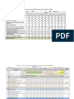 Examen Parcial Irri C ETP - 2019 II Grupo A
