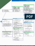 CDMA MIMO and OFDM NPTEL notes