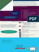 Tipos Autorizacion Agentes de Seguros y Fianzas - CNSF