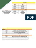 Delhi Meeting Schedule Gaurav Sir