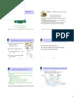 2.LECTURE 2.pdf