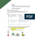 Metal Reactivity Series