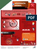 infografia hipertension