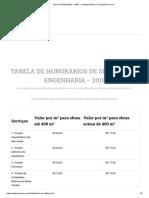 HONORÁRIOS PROFISSONAIS DE ENGENHARIA E ARQUITETURA