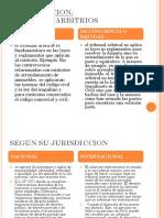 Clasificacion Del Arbitraje