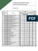 Textbook School Indent Report