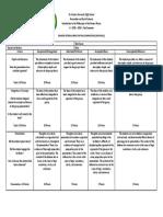 Oral Defense Individual Rubric
