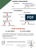 peak broadening.ppt