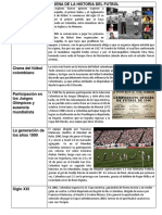 Reseña de La Historia Del Futbol