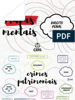 Mapas mentais - Direito Penal
