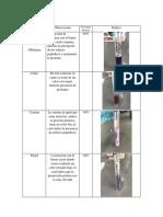 Procedimiento, Resultados, Discusión de resultados- Practica nº 5.docx