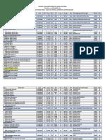 Jadwal UAS Gasal 2019-2020 Dosen Based