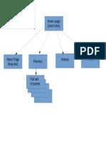 sitemap_example.pdf