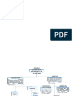 desarrollo del mapa mental estadistica unidad 4.docx