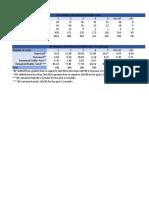 BHC PC6 data analysis.xlsx