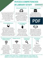 teen services competencies snapshot