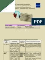 Derecho Laboral Jornada de Trabajo y Regimen Especial Cuadro Comparativo