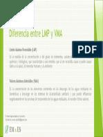 Diferencia Entre LMP & VMA