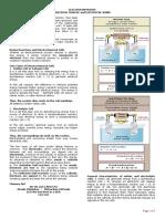 CHM012 Electrochemistry
