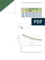 Hoja Excel Para Generar Curvas Idf
