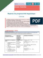 Repères de Progressivité Linguistique Cycle 2 - Chinois