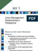 Union Management Relationship