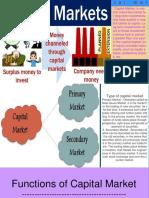 Capital Market3