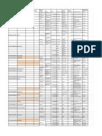 Database of School Connect Program