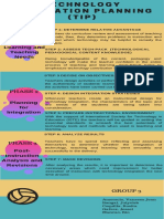 TECHNOLOGY INTEGRATION PLANNING (TIP) (1).pdf