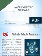 Matriz Batelle Columbus