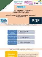 Metodología Para El Proceso de Evaluación Anual 2019