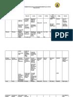 Comprehensive Barangay Youth Development Plan Poblacion 08