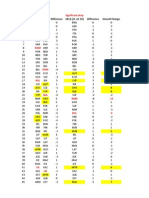 UEFA Coefficient 2010-2012