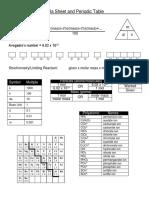 chem1701 formulas periodictable 20192020