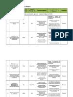Matriz de riesgo_Comercio_Electrónico