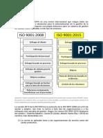 Teoría ISO 9001-2015