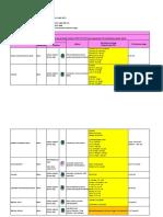 Chemical Pathology Reference Range 2017